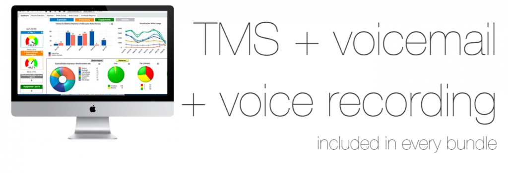 Telephone Management System and Voice Recording