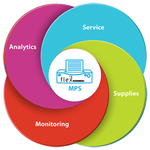 Consensus Managed Printing Services